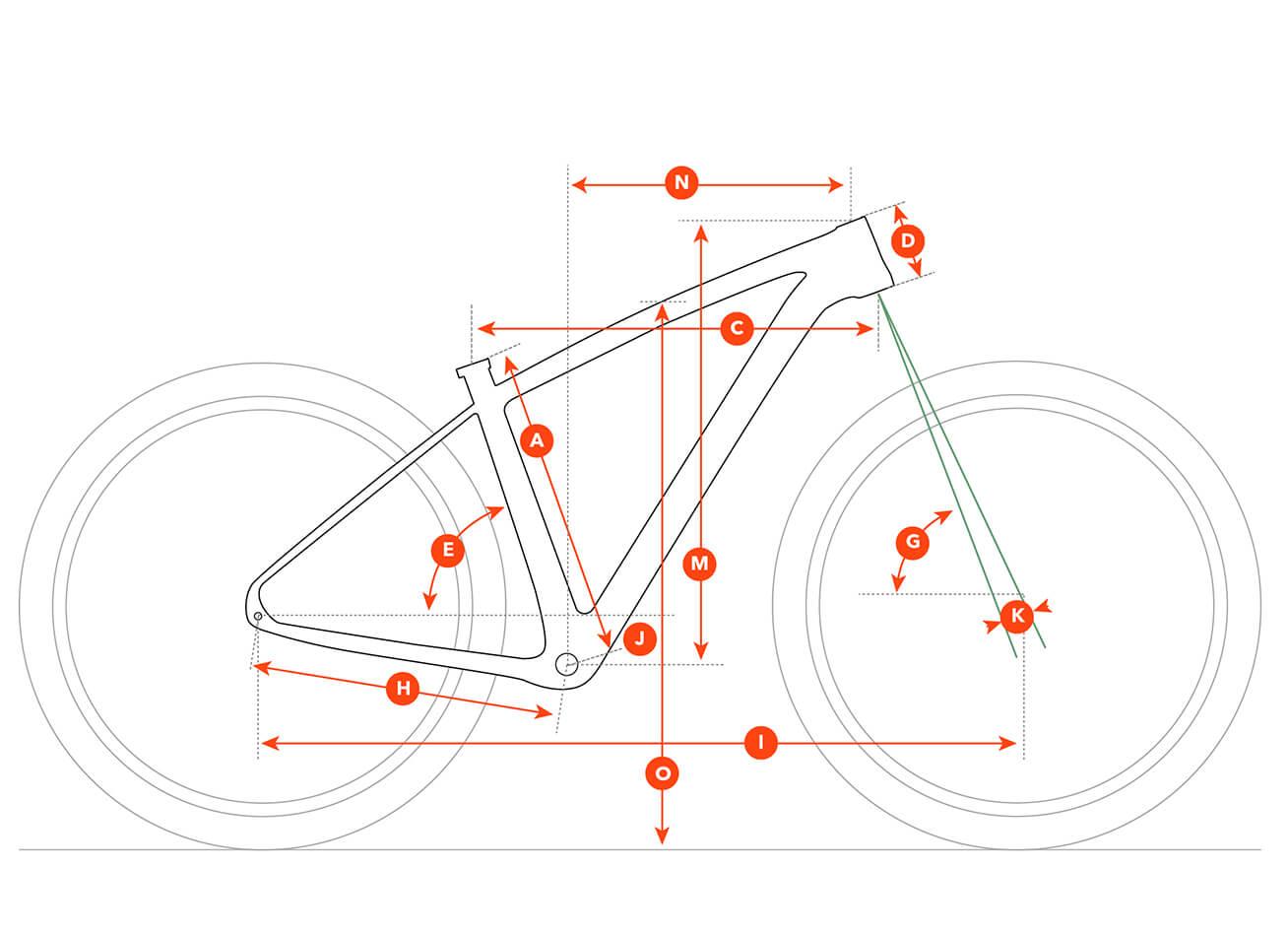 mxz-geo.jpg diagram