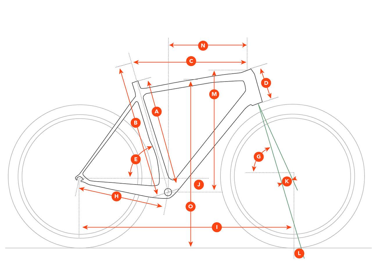 ter-x-geo.jpg diagram